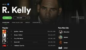 R. Kelly on Spotify