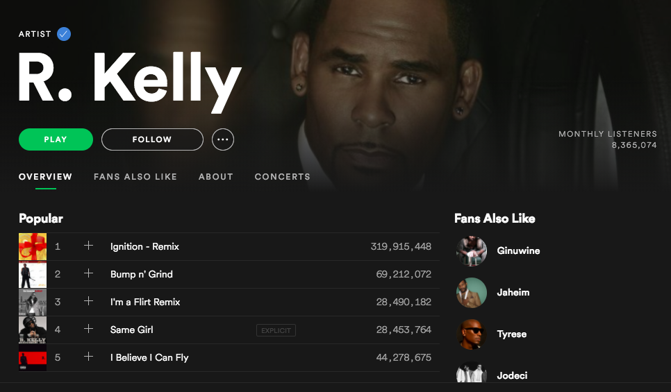 R. Kelly on Spotify